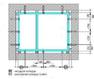 Монтаж пластикоых окон с соблюдением зазоров.
