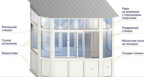 Остекление лоджии алюминиевыми раздвижными окнами