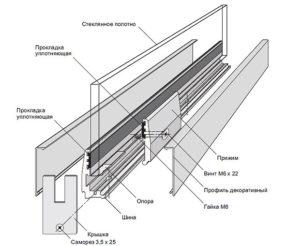 Крепёжные элементы для стеклянных панелей