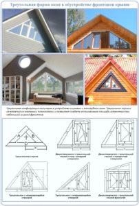 Остекление фронтона крыши